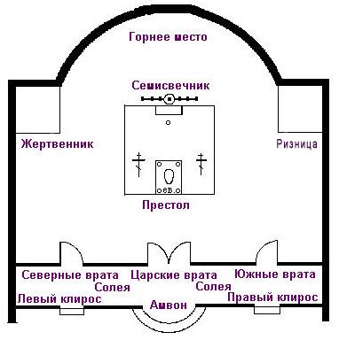 Церковная вышивка. Схема