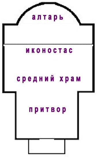 Церковная вышивка. Схема храма